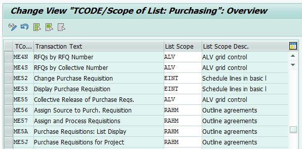 sap-purchase-order-scope-of-list3